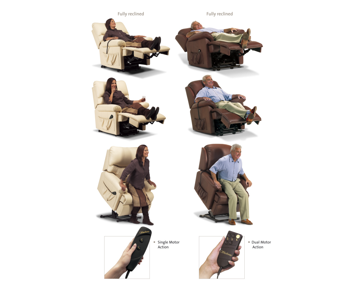 ... Sherborne Keswick Petite Lift and Tilt Recliner Single or Dual Motor Option ...  sc 1 st  RG Cole : lift and tilt recliners - islam-shia.org